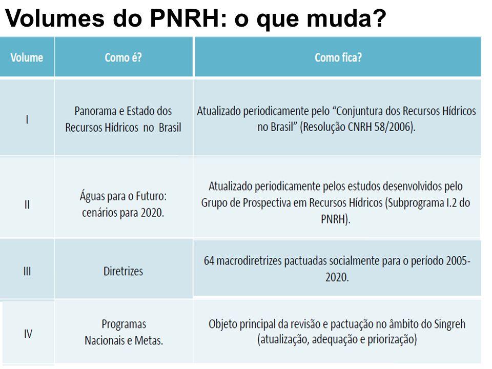 Volumes do PNRH: o que muda?