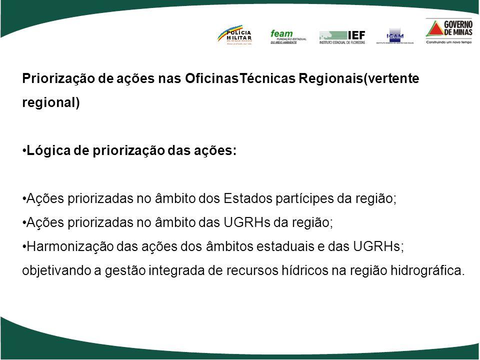 Priorização de ações nas OficinasTécnicas Regionais(vertente regional) Lógica de priorização das ações: Ações priorizadas no âmbito dos Estados partícipes da região; Ações priorizadas no âmbito das UGRHs da região; Harmonização das ações dos âmbitos estaduais e das UGRHs; objetivando a gestão integrada de recursos hídricos na região hidrográfica.