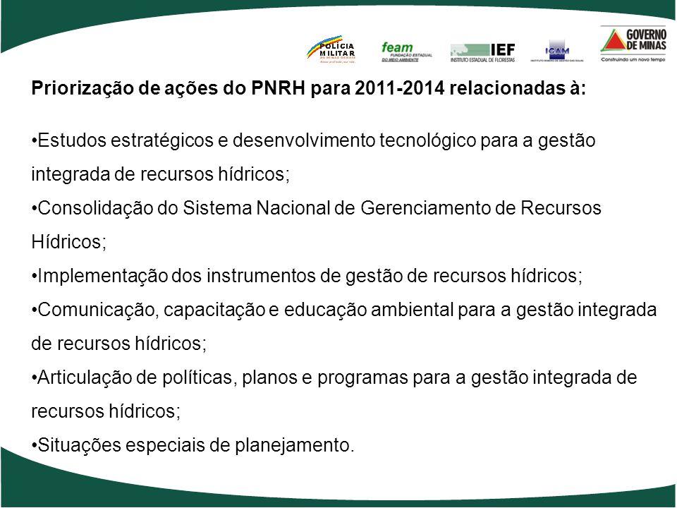 Priorização de ações do PNRH para 2011-2014 relacionadas à: Estudos estratégicos e desenvolvimento tecnológico para a gestão integrada de recursos hídricos; Consolidação do Sistema Nacional de Gerenciamento de Recursos Hídricos; Implementação dos instrumentos de gestão de recursos hídricos; Comunicação, capacitação e educação ambiental para a gestão integrada de recursos hídricos; Articulação de políticas, planos e programas para a gestão integrada de recursos hídricos; Situações especiais de planejamento.