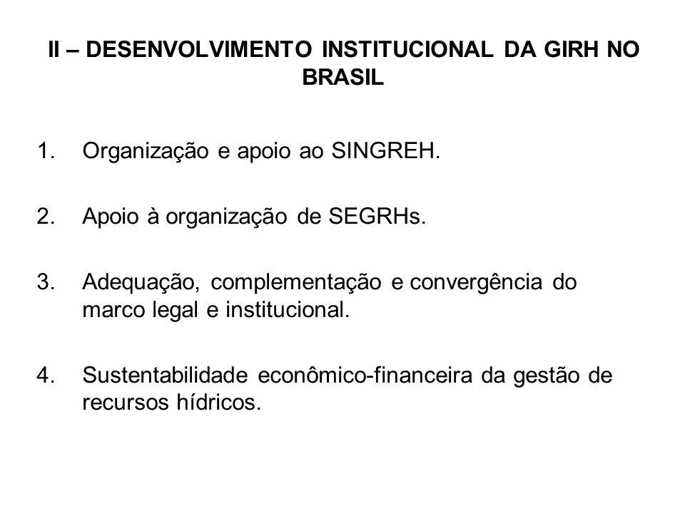 II – DESENVOLVIMENTO INSTITUCIONAL DA GIRH NO BRASIL 1.Organização e apoio ao SINGREH.