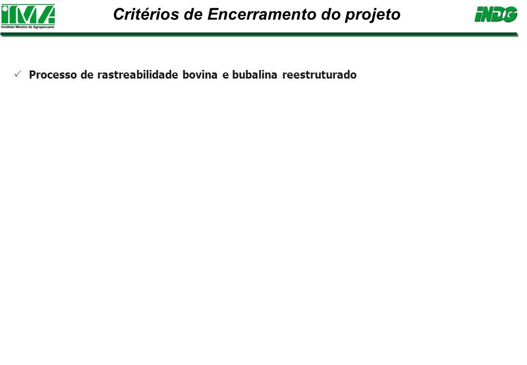 Critérios de Encerramento do projeto Processo de rastreabilidade bovina e bubalina reestruturado