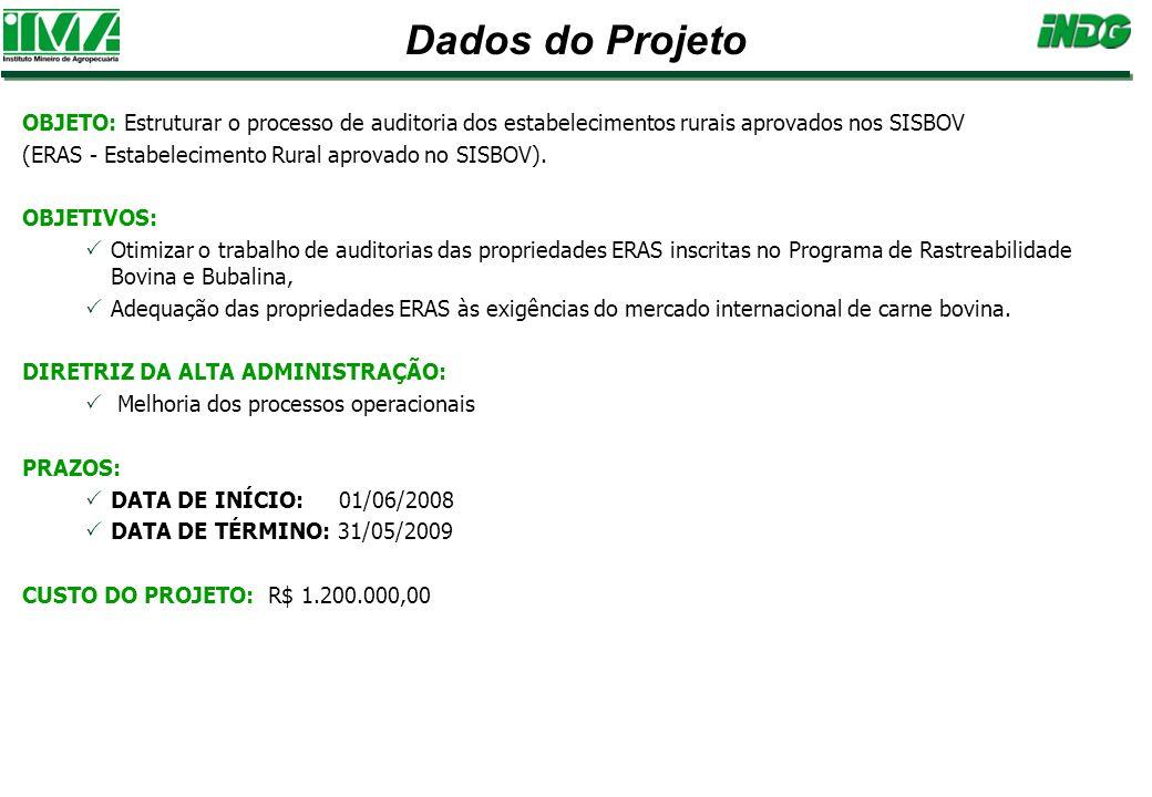 Dados do Projeto OBJETO: Estruturar o processo de auditoria dos estabelecimentos rurais aprovados nos SISBOV (ERAS - Estabelecimento Rural aprovado no SISBOV).
