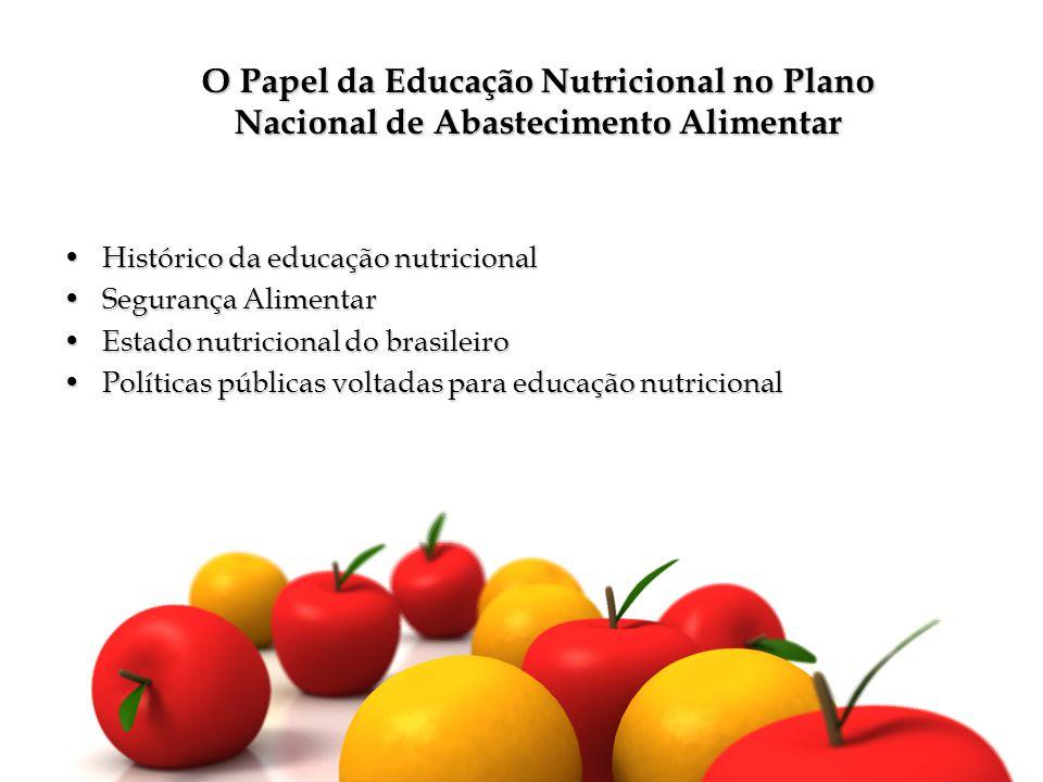 Histórico da educação nutricionalHistórico da educação nutricional Segurança AlimentarSegurança Alimentar Estado nutricional do brasileiroEstado nutri