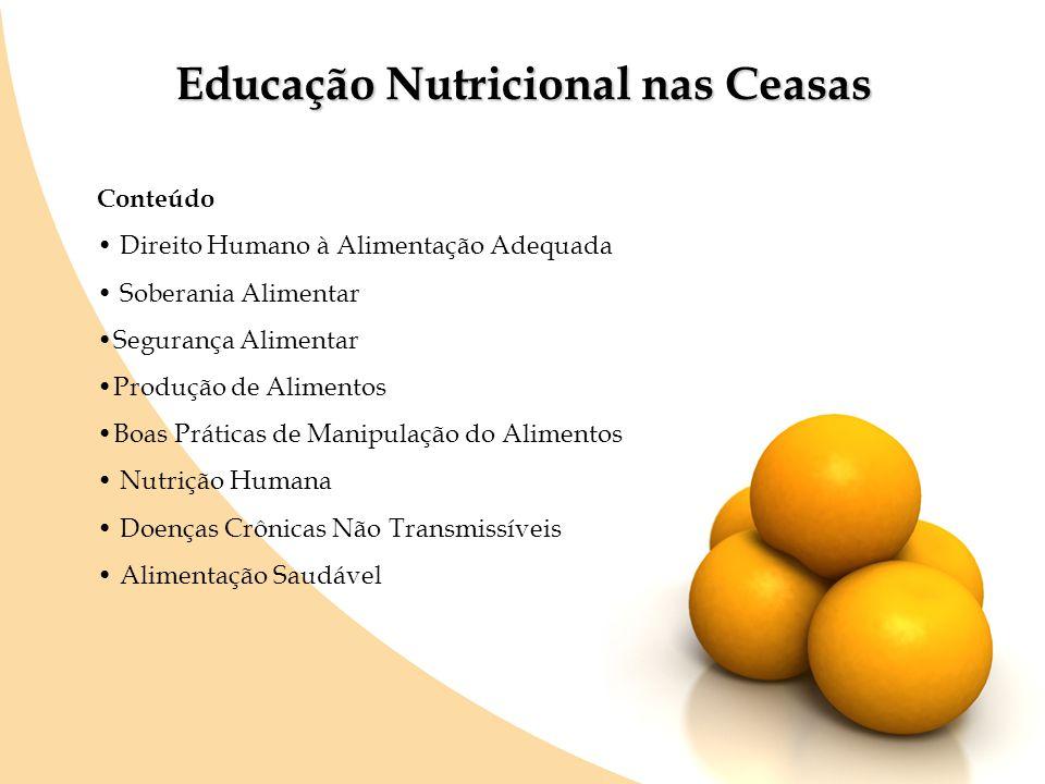 Educação Nutricional nas Ceasas Conteúdo Direito Humano à Alimentação Adequada Soberania Alimentar Segurança Alimentar Produção de Alimentos Boas Práticas de Manipulação do Alimentos Nutrição Humana Doenças Crônicas Não Transmissíveis Alimentação Saudável