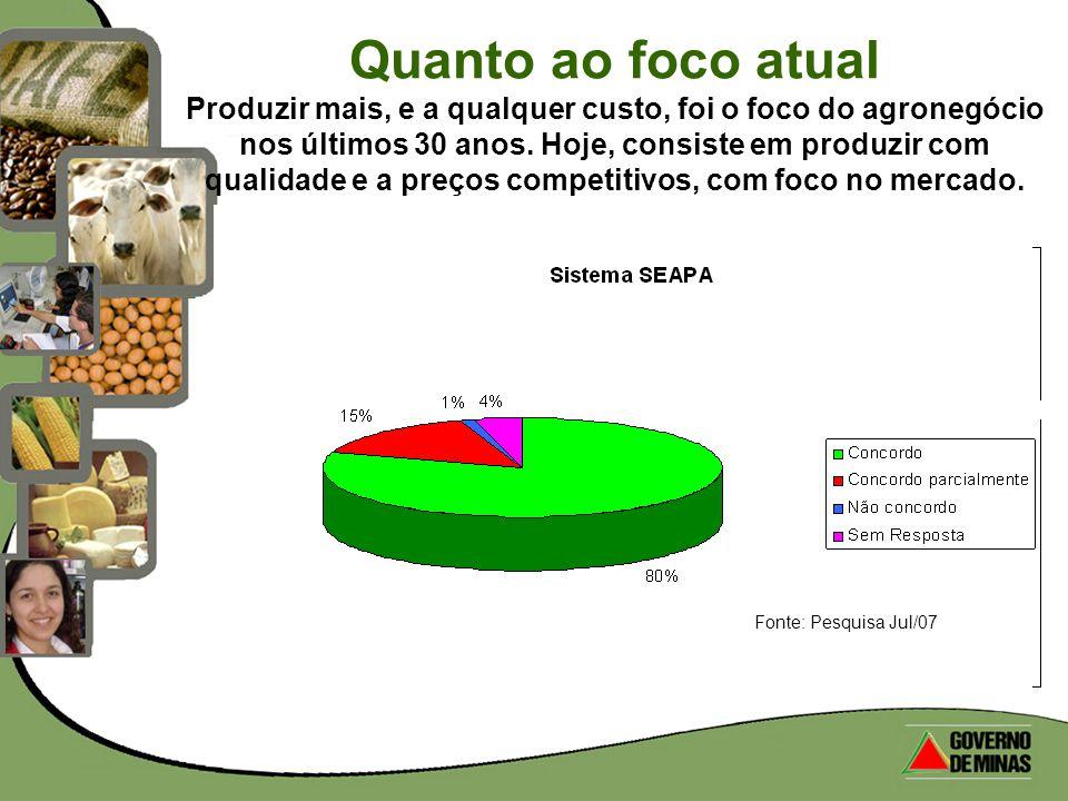 Quanto ao foco atual Produzir mais, e a qualquer custo, foi o foco do agronegócio nos últimos 30 anos. Hoje, consiste em produzir com qualidade e a pr