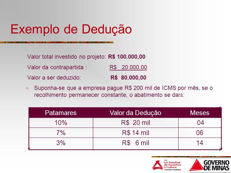 Exemplo de Dedução Valor total investido no projeto: R$ 100.000,00 Valor da contrapartida : R$ 20.000,00 Valor a ser deduzido: R$ 80.000,00 Suponha-se que a empresa pague R$ 200 mil de ICMS por mês, se o recolhimento permanecer constante, o abatimento se dar á : PatamaresValor da DeduçãoMeses 10%R$ 20 mil 04 7%R$ 14 mil06 3%R$ 6 mil14