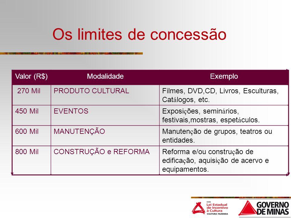 Os limites de concessão Valor (R$)ModalidadeExemplo 270 MilPRODUTO CULTURALFilmes, DVD,CD, Livros, Esculturas, Cat á logos, etc. 450 MilEVENTOSExposi