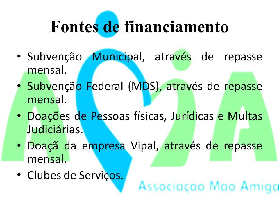 Fontes de financiamento Subvenção Municipal, através de repasse mensal.