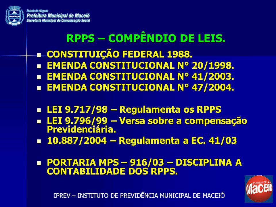 RPPS – COMPÊNDIO DE LEIS. CONSTITUIÇÃO FEDERAL 1988. CONSTITUIÇÃO FEDERAL 1988. EMENDA CONSTITUCIONAL N° 20/1998. EMENDA CONSTITUCIONAL N° 20/1998. EM