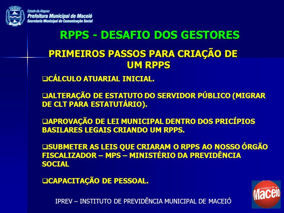 RPPS - DESAFIO DOS GESTORES IPREV – INSTITUTO DE PREVIDÊNCIA MUNICIPAL DE MACEIÓ CÁLCULO ATUARIAL INICIAL. ALTERAÇÃO DE ESTATUTO DO SERVIDOR PÚBLICO (