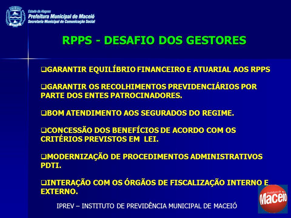 RPPS - DESAFIO DOS GESTORES IPREV – INSTITUTO DE PREVIDÊNCIA MUNICIPAL DE MACEIÓ GARANTIR EQUILÍBRIO FINANCEIRO E ATUARIAL AOS RPPS GARANTIR OS RECOLHIMENTOS PREVIDENCIÁRIOS POR PARTE DOS ENTES PATROCINADORES.