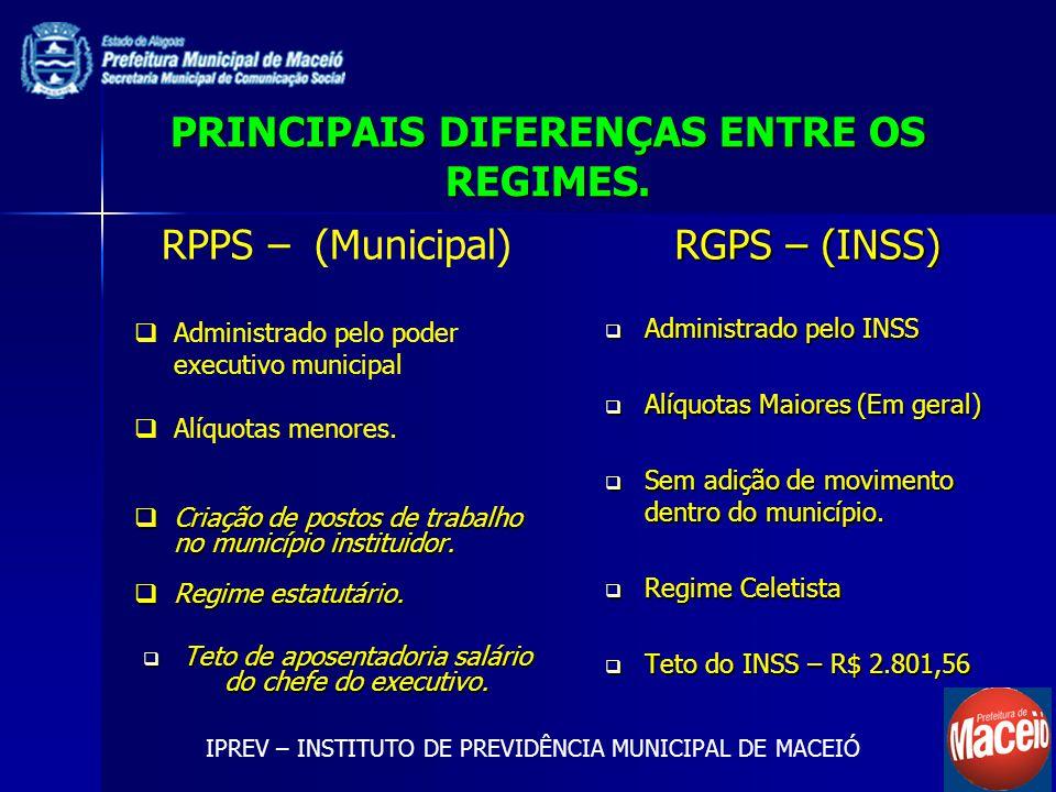 PRINCIPAIS DIFERENÇAS ENTRE OS REGIMES. RPPS – (Municipal) Administrado pelo poder executivo municipal Alíquotas menores. Criação de postos de trabalh