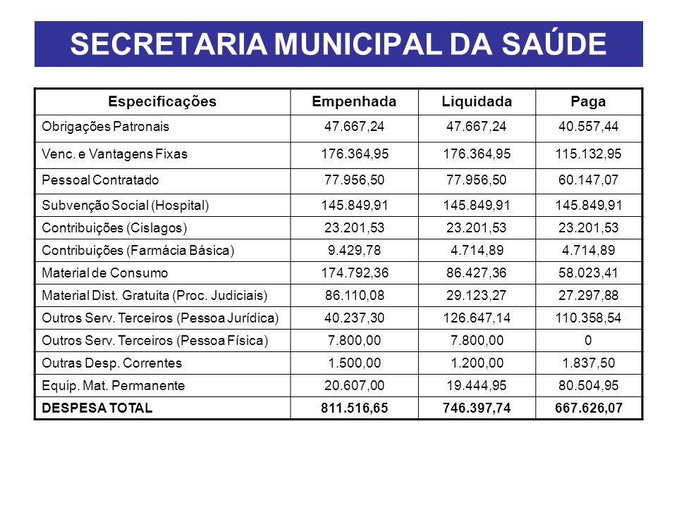 EspecificaçõesEmpenhadaLiquidadaPaga Obrigações Patronais47.667,24 40.557,44 Venc.