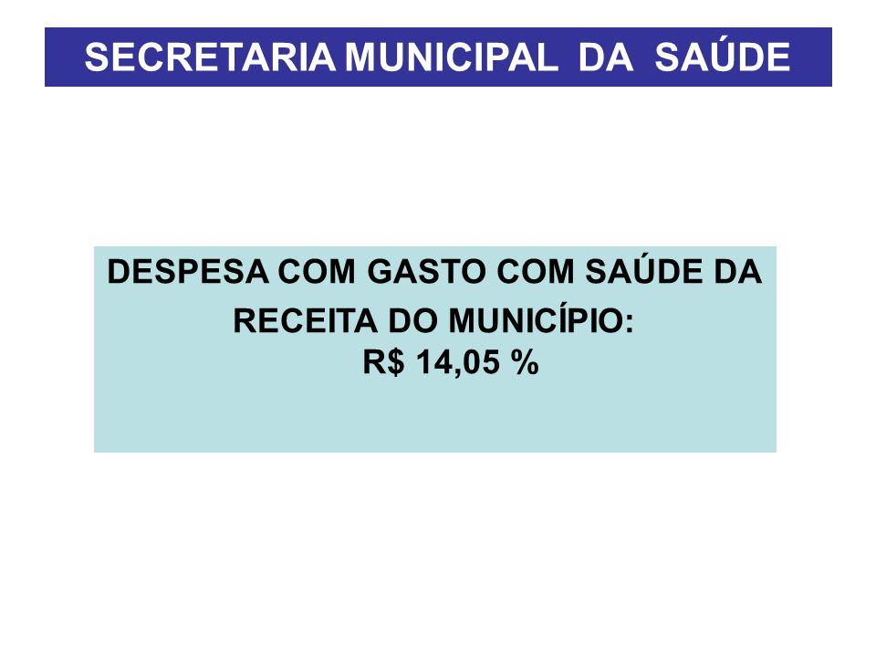 SECRETARIA MUNICIPAL DA SAÚDE DESPESA COM GASTO COM SAÚDE DA RECEITA DO MUNICÍPIO: R$ 14,05 %