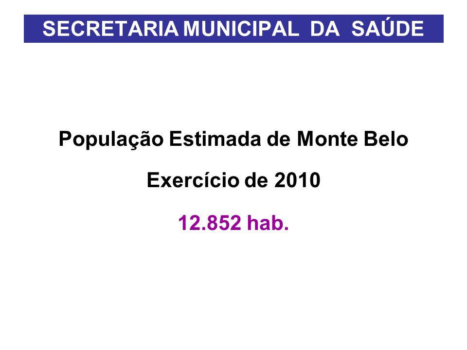 População Estimada de Monte Belo Exercício de 2010 12.852 hab. SECRETARIA MUNICIPAL DA SAÚDE