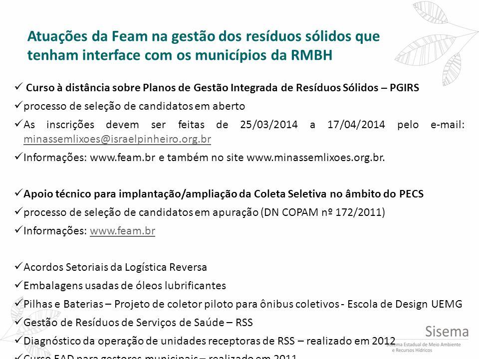 Atuações da Feam na gestão dos resíduos sólidos que tenham interface com os municípios da RMBH Acordos Setoriais da Logística Reversa Logística Reversa de Embalagens Plásticas Usadas de Óleos Lubrificantes Acordo Setorial de âmbito Federal já firmado.
