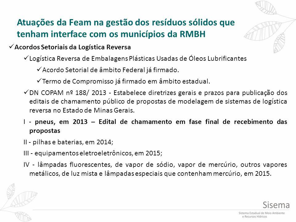 Atuações da Feam na gestão dos resíduos sólidos que tenham interface com os municípios da RMBH Gestão de Resíduos de Serviços de Saúde – RSS Aplicação de seminários em parcerias com a SESMG Diagnóstico da destinação final dos RSS no Estado de Minas Gerais-2011 Diagnóstico da Operação de unidades de tratamento térmico de RSS – realizado em 2012 Curso EAD sobre PGRSS, para estabelecimentos públicos de Saúde e órgãos ambientais – realizado em 2008 e 2011 Logística Reversa de medicamentos em poder da população – projeto piloto realizado em parceria com o GT Medicamentos MG- e ANVISA -2012/2013 Gestão de Resíduos da Construção Civil Intervenções em canteiros de obras – SINDUSCON /FEAM/FIP – realizado em 2012/2013 Capacitação de operários – realizado em 2012/2013 Curso EAD sobre Planos de Gerenciamento para RCC – realizado em 2012/2013