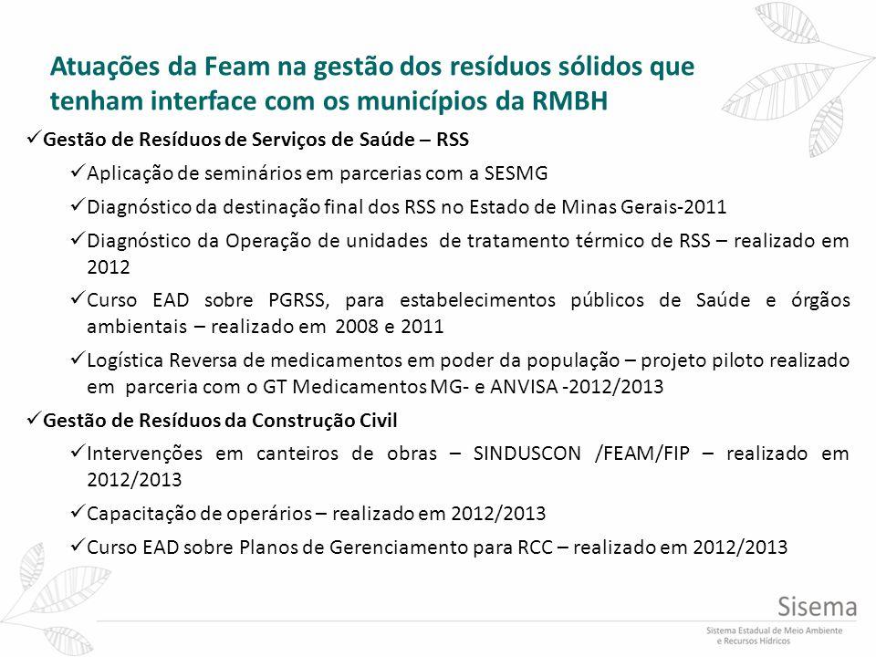 Atuações da Feam na gestão dos resíduos sólidos que tenham interface com os municípios da RMBH Gestão de Resíduos de Serviços de Saúde – RSS Aplicação