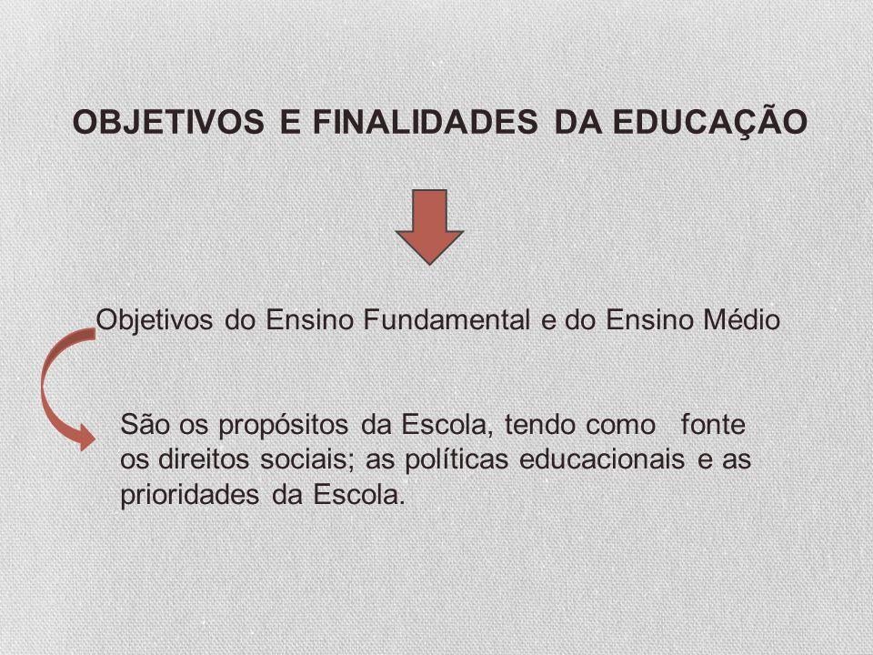 OBJETIVOS E FINALIDADES DA EDUCAÇÃO Objetivos do Ensino Fundamental e do Ensino Médio São os propósitos da Escola, tendo como fonte os direitos sociai