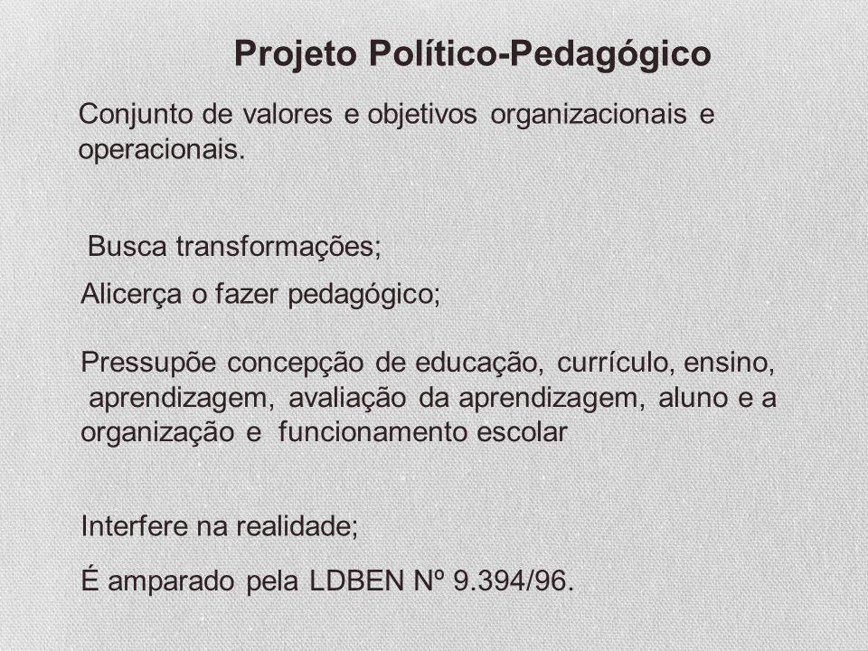Projeto Político-Pedagógico Conjunto de valores e objetivos organizacionais e operacionais. Busca transformações; Alicerça o fazer pedagógico; Pressup