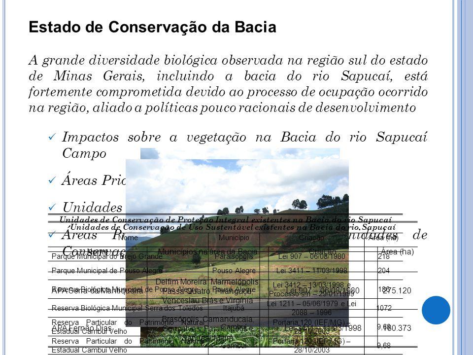 Estado de Conservação da Bacia A grande diversidade biológica observada na região sul do estado de Minas Gerais, incluindo a bacia do rio Sapucaí, est