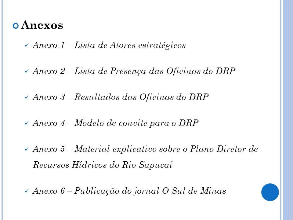 Anexos Anexo 1 – Lista de Atores estratégicos Anexo 2 – Lista de Presença das Oficinas do DRP Anexo 3 – Resultados das Oficinas do DRP Anexo 4 – Model