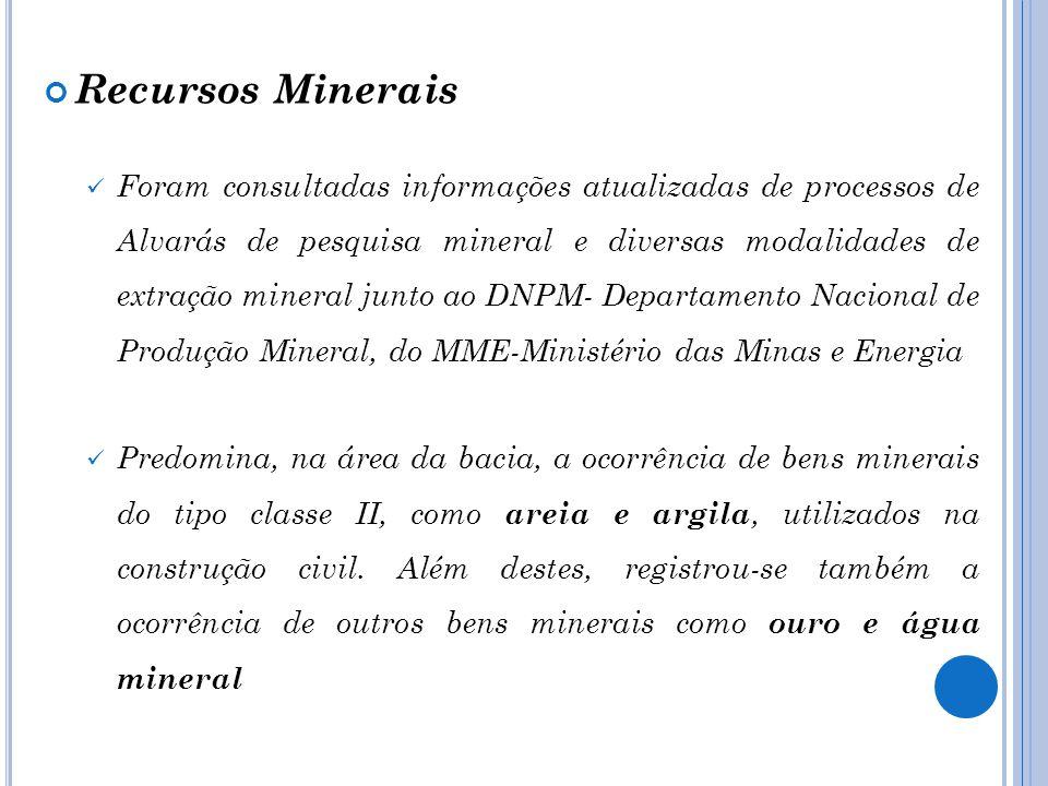 Recursos Minerais Foram consultadas informações atualizadas de processos de Alvarás de pesquisa mineral e diversas modalidades de extração mineral jun