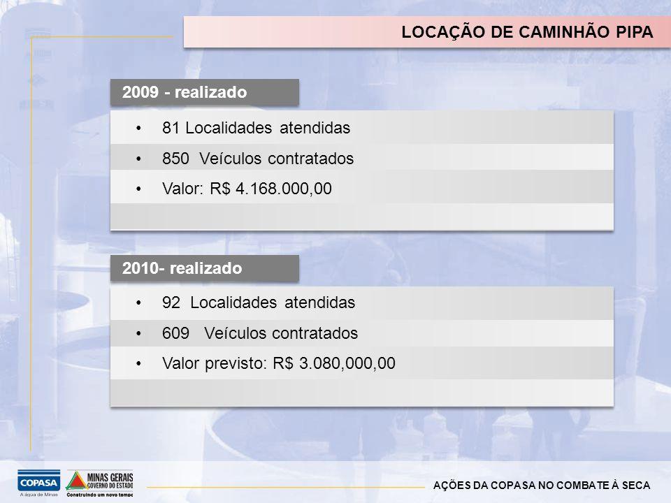 AÇÕES DA COPASA NO COMBATE À SECA LOCAÇÃO DE CAMINHÃO PIPA 81 Localidades atendidas 850 Veículos contratados Valor: R$ 4.168.000,00 2009 - realizado 9