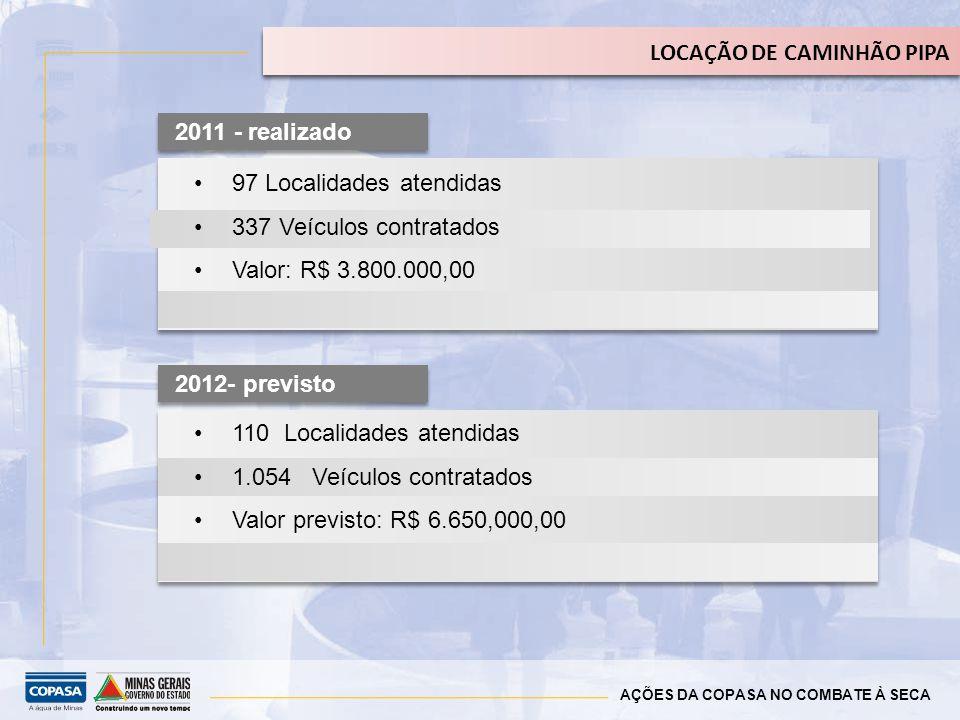 AÇÕES DA COPASA NO COMBATE À SECA CAMINHÃO PIPA - SITUAÇÃO ATUAL DO PROGRAMA 97 Localidades atendidas 337 Veículos contratados Valor: R$ 3.800.000,00