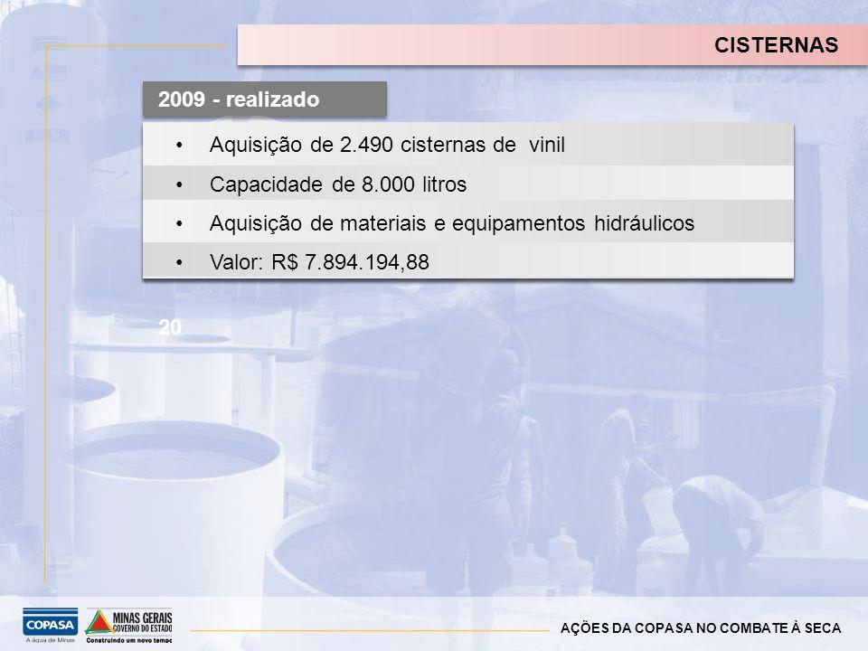AÇÕES DA COPASA NO COMBATE À SECA CISTERNAS COPASA realiza orçamento; SEDRU/CEDEC viabilizam e disponibilizam recursos financeiros; COPASA realiza aqu