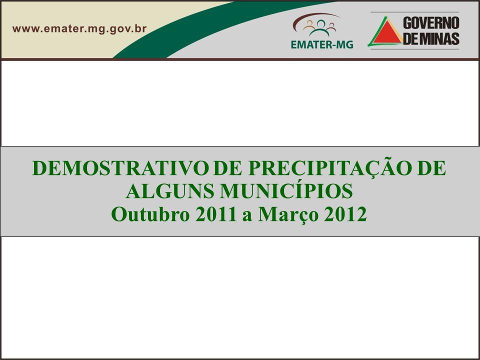 DEMOSTRATIVO DE PRECIPITAÇÃO DE ALGUNS MUNICÍPIOS Outubro 2011 a Março 2012