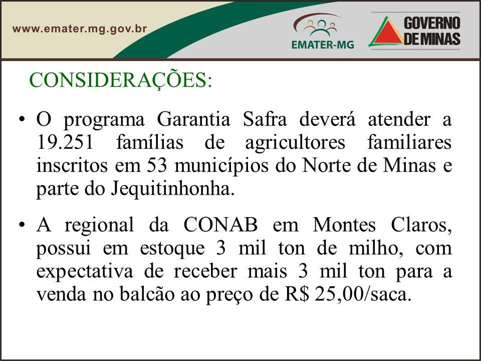 O programa Garantia Safra deverá atender a 19.251 famílias de agricultores familiares inscritos em 53 municípios do Norte de Minas e parte do Jequitin