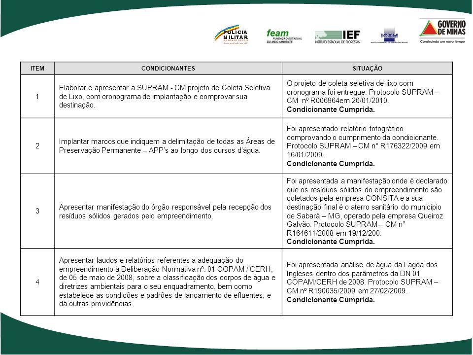 ITEMCONDICIONANTESSITUAÇÃO 1 Elaborar e apresentar a SUPRAM - CM projeto de Coleta Seletiva de Lixo, com cronograma de implantação e comprovar sua des