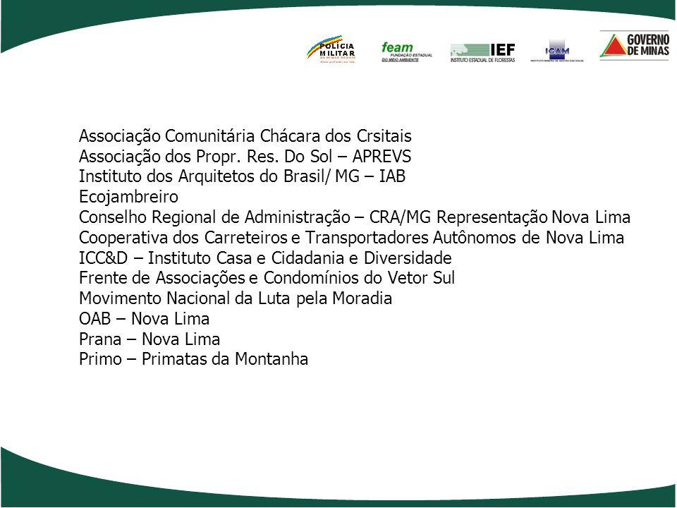 Associação Comunitária Chácara dos Crsitais Associação dos Propr. Res. Do Sol – APREVS Instituto dos Arquitetos do Brasil/ MG – IAB Ecojambreiro Conse