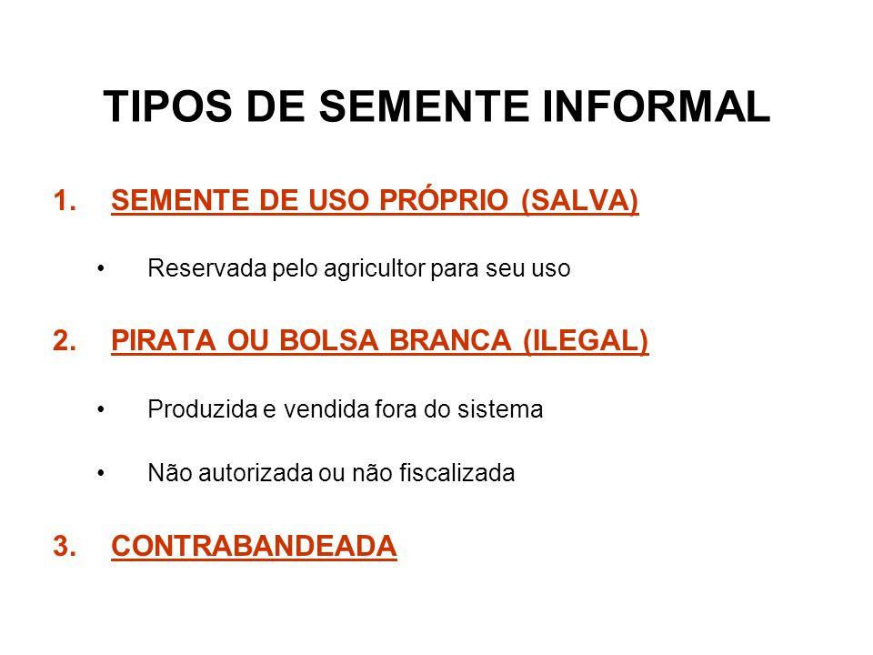 TIPOS DE SEMENTE INFORMAL 1.SEMENTE DE USO PRÓPRIO (SALVA) Reservada pelo agricultor para seu uso 2.PIRATA OU BOLSA BRANCA (ILEGAL) Produzida e vendid