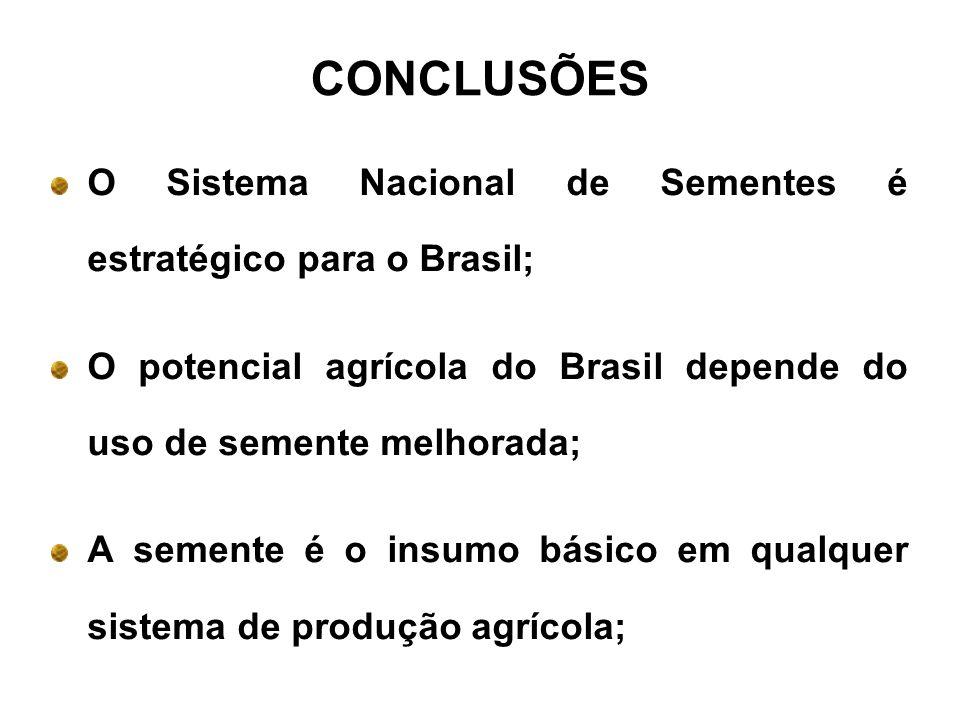 CONCLUSÕES O Sistema Nacional de Sementes é estratégico para o Brasil; O potencial agrícola do Brasil depende do uso de semente melhorada; A semente é o insumo básico em qualquer sistema de produção agrícola;