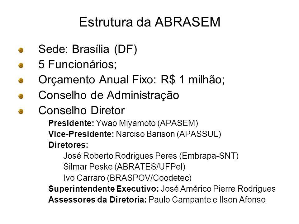 Estrutura da ABRASEM Sede: Brasília (DF) 5 Funcionários; Orçamento Anual Fixo: R$ 1 milhão; Conselho de Administração Conselho Diretor Presidente: Ywao Miyamoto (APASEM) Vice-Presidente: Narciso Barison (APASSUL) Diretores: José Roberto Rodrigues Peres (Embrapa-SNT) Silmar Peske (ABRATES/UFPel) Ivo Carraro (BRASPOV/Coodetec) Superintendente Executivo: José Américo Pierre Rodrigues Assessores da Diretoria: Paulo Campante e Ilson Afonso