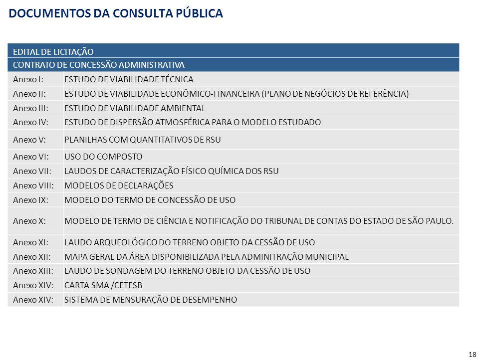DOCUMENTOS DA CONSULTA PÚBLICA EDITAL DE LICITAÇÃO CONTRATO DE CONCESSÃO ADMINISTRATIVA Anexo I:ESTUDO DE VIABILIDADE TÉCNICA Anexo II:ESTUDO DE VIABI