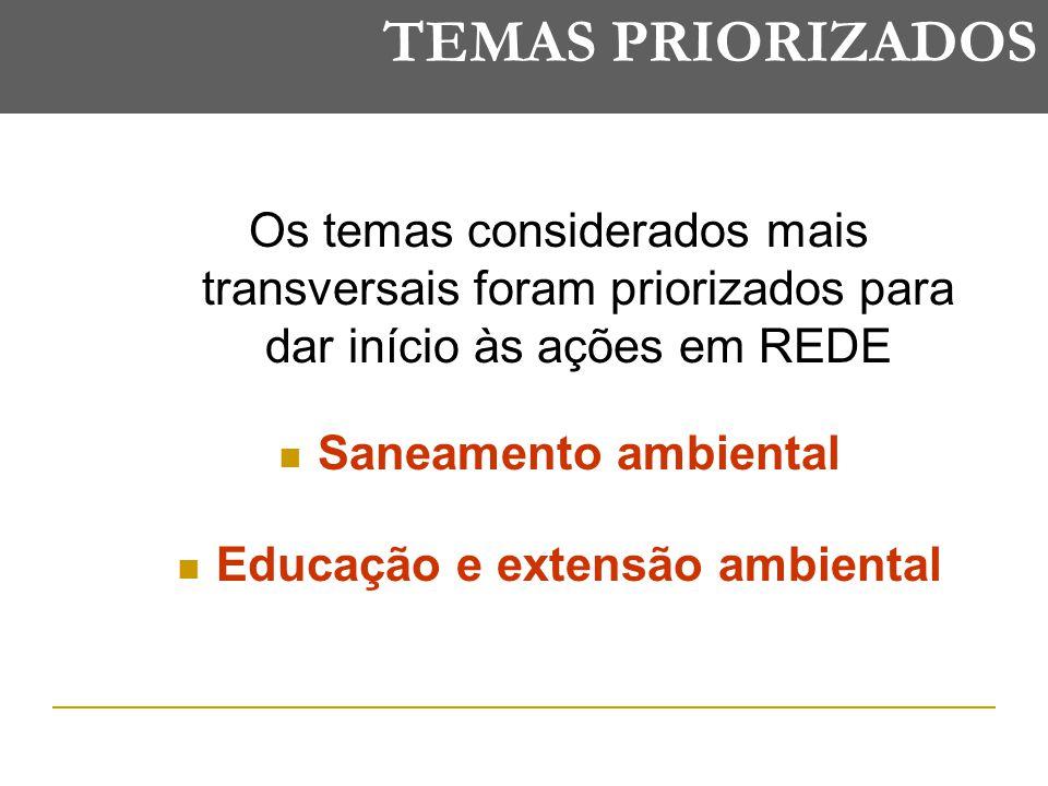 TEMAS PRIORIZADOS Os temas considerados mais transversais foram priorizados para dar início às ações em REDE Saneamento ambiental Educação e extensão ambiental