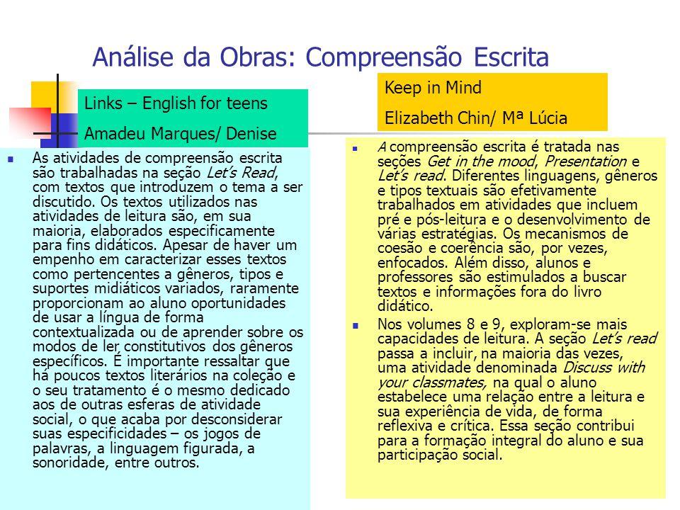 Análise da Obras: Compreensão Escrita As atividades de compreensão escrita são trabalhadas na seção Lets Read, com textos que introduzem o tema a ser discutido.