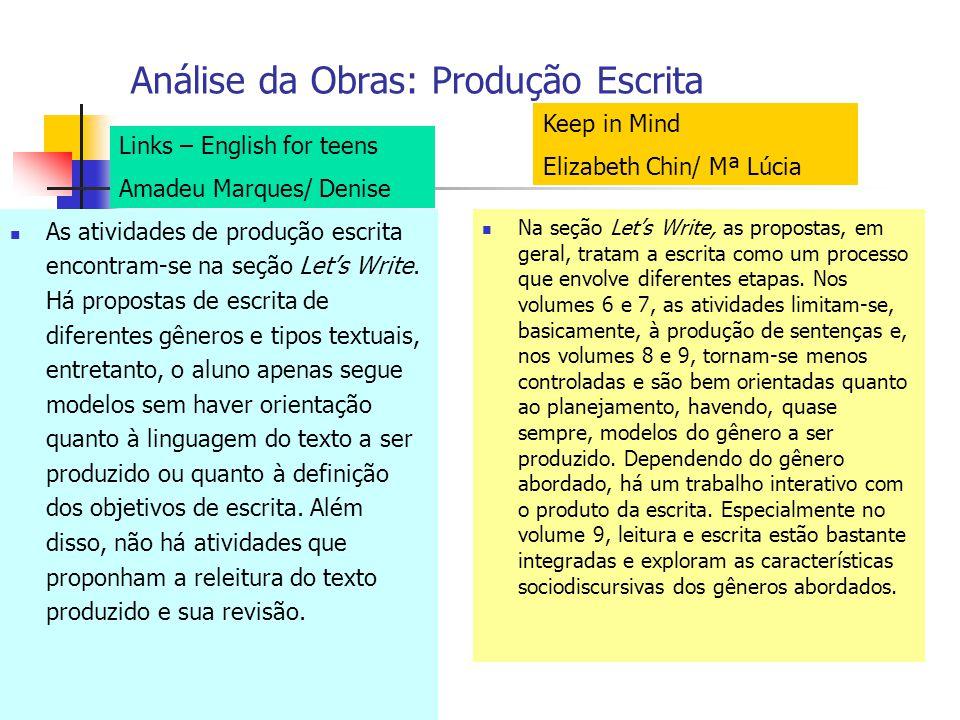Análise da Obras: Produção Escrita As atividades de produção escrita encontram-se na seção Lets Write. Há propostas de escrita de diferentes gêneros e