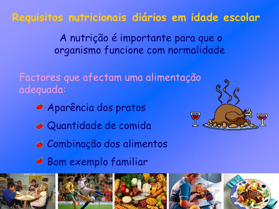 Requisitos nutricionais diários em idade escolar A nutrição é importante para que o organismo funcione com normalidade Factores que afectam uma alimen