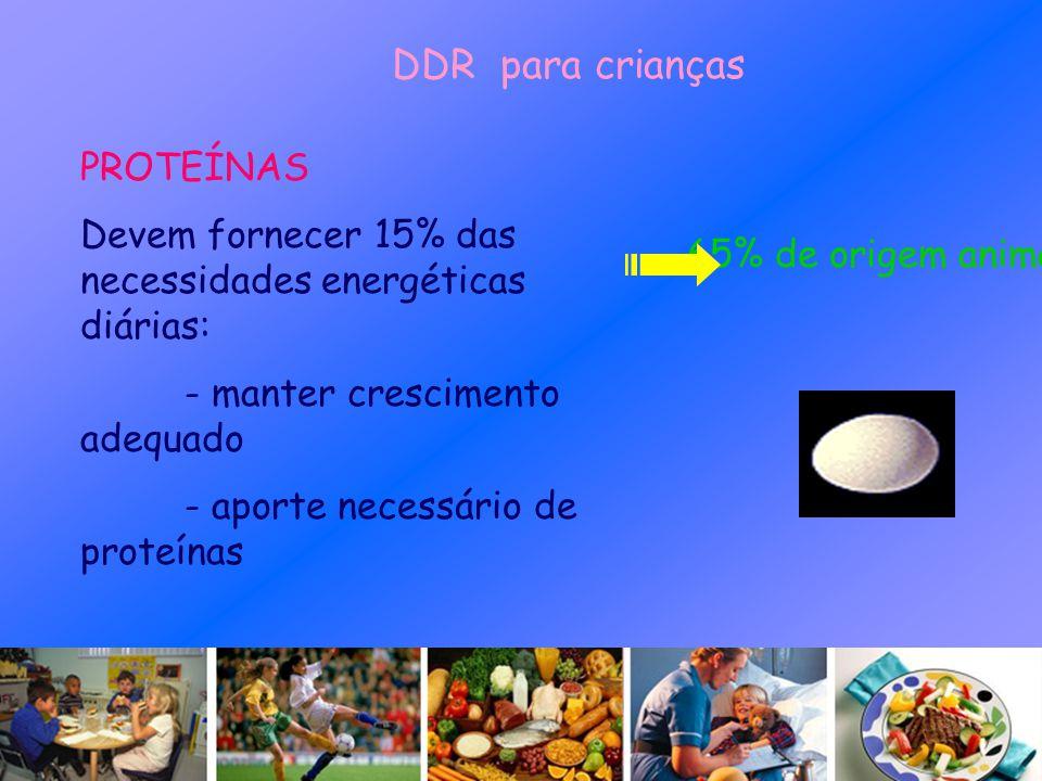 DDR para crianças PROTEÍNAS Devem fornecer 15% das necessidades energéticas diárias: - manter crescimento adequado - aporte necessário de proteínas 65