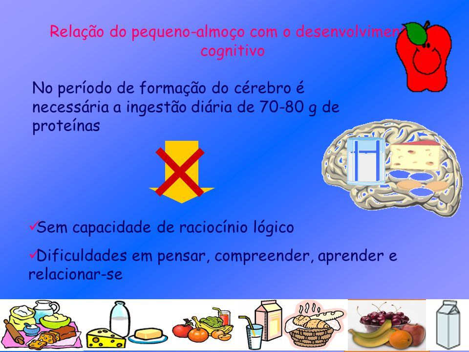 Relação do pequeno-almoço com o desenvolvimento cognitivo No período de formação do cérebro é necessária a ingestão diária de 70-80 g de proteínas Sem