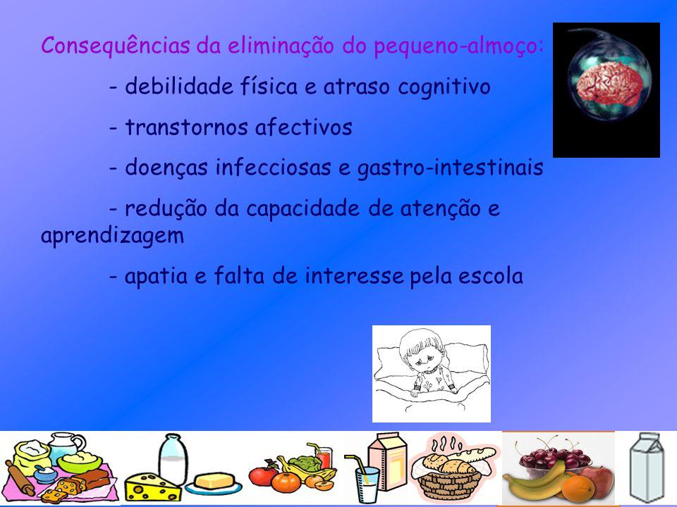 Consequências da eliminação do pequeno-almoço: - debilidade física e atraso cognitivo - transtornos afectivos - doenças infecciosas e gastro-intestina
