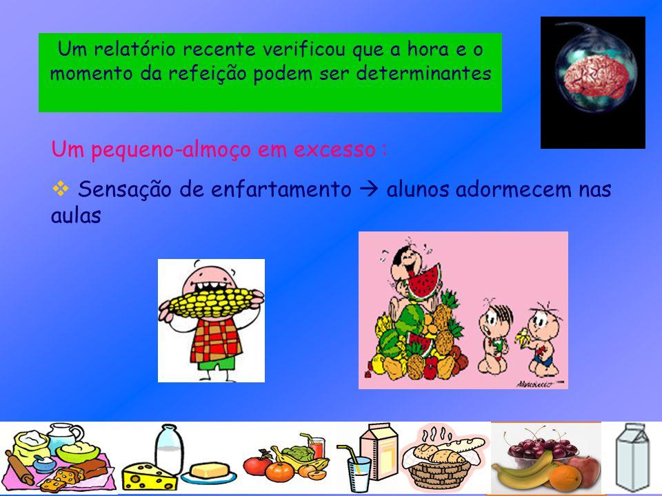 Um relatório recente verificou que a hora e o momento da refeição podem ser determinantes Um pequeno-almoço em excesso : Sensação de enfartamento alun