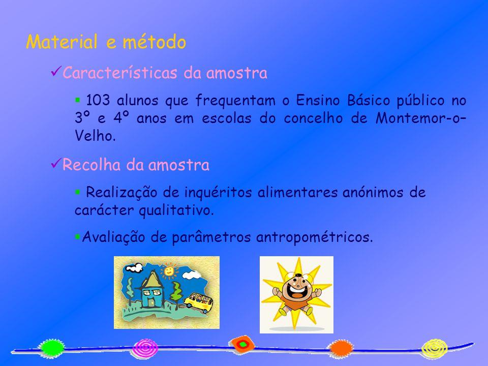 Material e método Características da amostra 103 alunos que frequentam o Ensino Básico público no 3º e 4º anos em escolas do concelho de Montemor-o– V