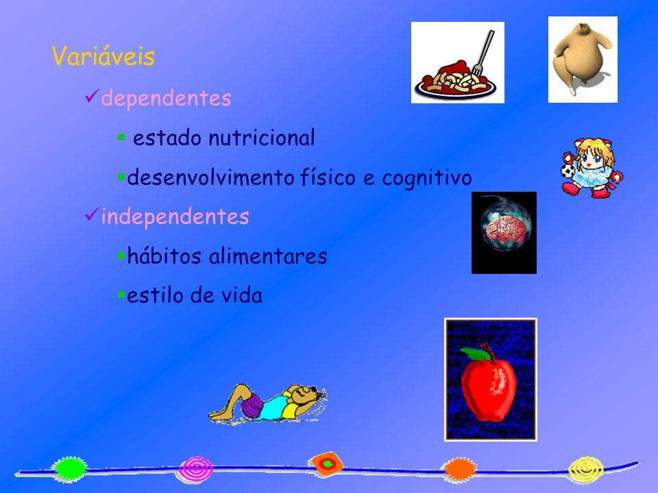 Variáveis dependentes estado nutricional desenvolvimento físico e cognitivo independentes hábitos alimentares estilo de vida