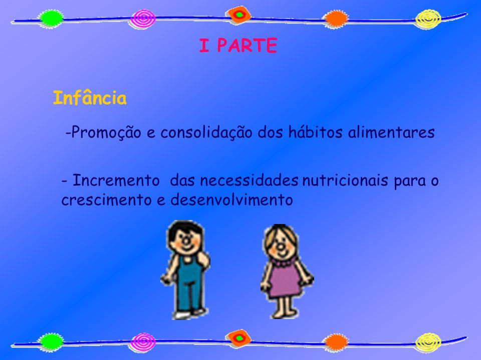 I PARTE Infância -Promoção e consolidação dos hábitos alimentares - Incremento das necessidades nutricionais para o crescimento e desenvolvimento