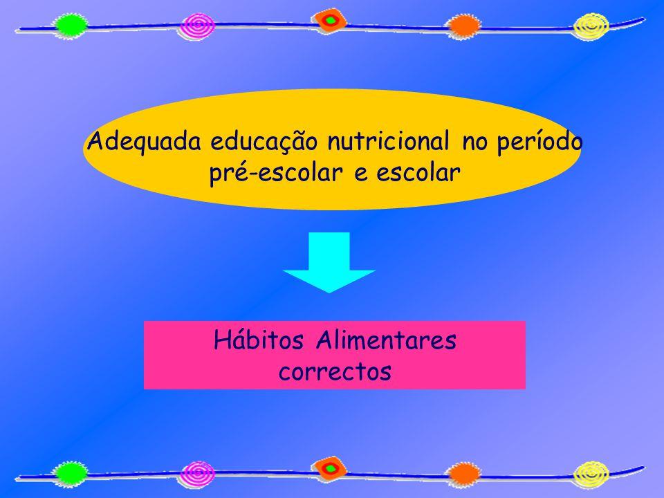 Adequada educação nutricional no período pré-escolar e escolar Hábitos Alimentares correctos